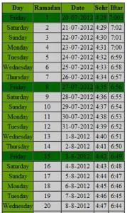Ramadan (Ramzan) IND TimeTable