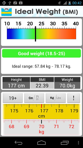 Ideal Weight (BMI)