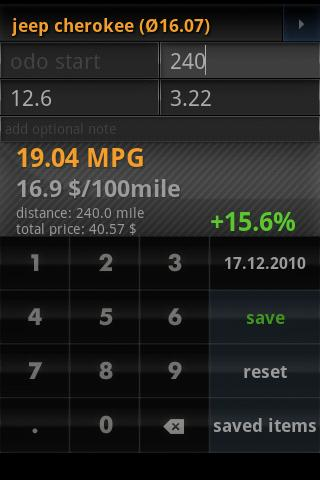 Fuel Calculator Mileage Free