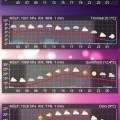 Aix Weather Widget
