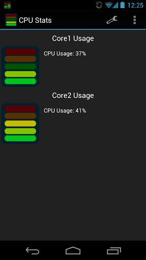 CPU Stats-1