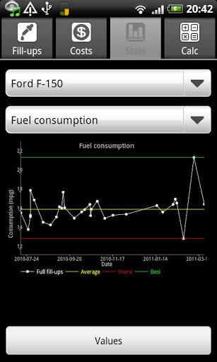 FuelLog - Car Management-2
