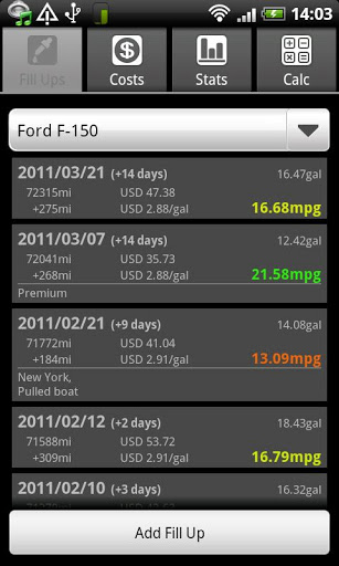 FuelLog – Car Management