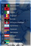 Countries Info Free