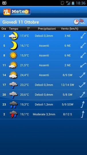 ilMeteo Weather-2