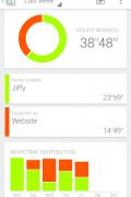 Jiffy – Time Tracker