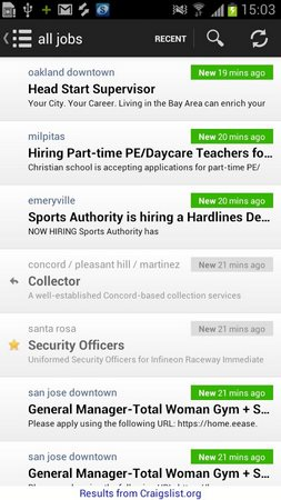 Proven Job Search – Craigslist