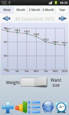 Weight Diary-2