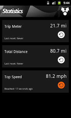 HUD Speedometer-2