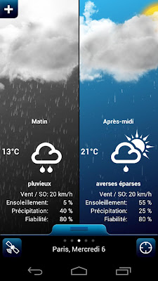 Weather for France-2