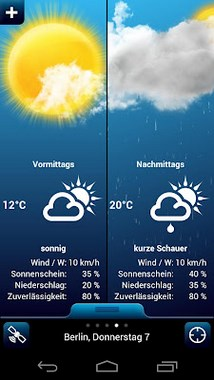 Weather for Germany-2