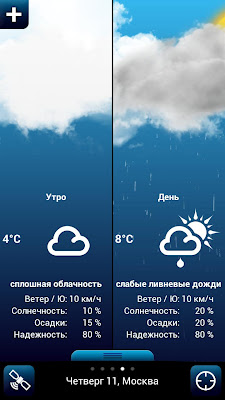 Weather for Russia-2