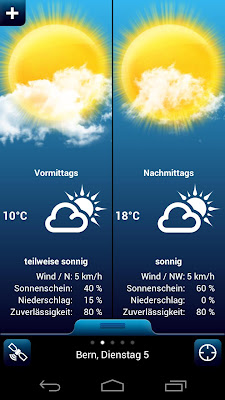 Weather for Switzerland-1