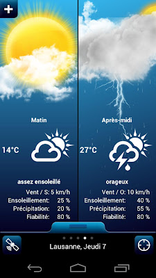 Weather for Switzerland-2