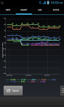 GSM Signal Monitoring-2