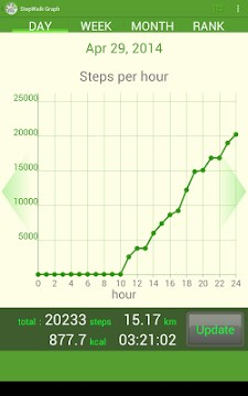 StepWalk Pedometer-2