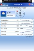 Intellicast Weather