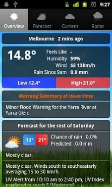 Weather Australia-1