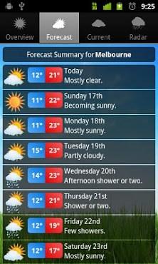 Weather Australia-2