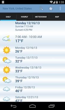 Intelligent Weather-2