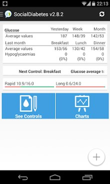 Social Diabetes-2