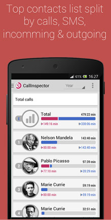 Data-Usage-Phone-Usage-2