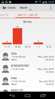 Call Timer - Data Usage-2
