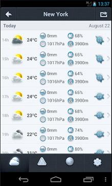 Weather-14-days-2