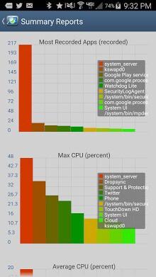 CPU Monitor-2