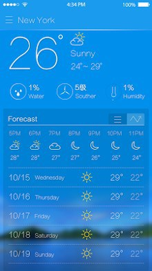 Weather Forecast-2