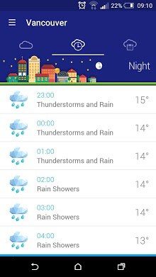 Weather 360 - forecast & widget-2