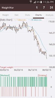 WeightWar - Weight Loss-2