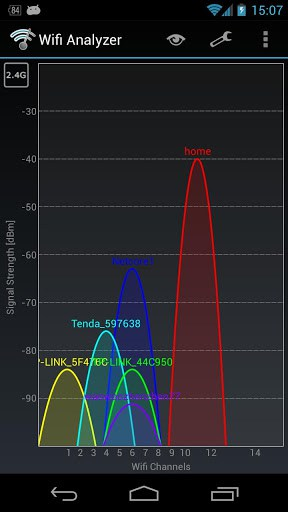 Wifi Analyzer APK Download for Android