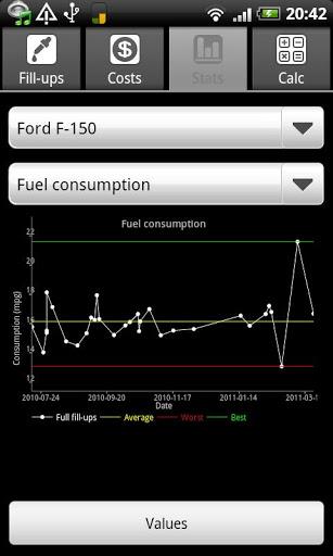 FuelLog - Car Management-2
