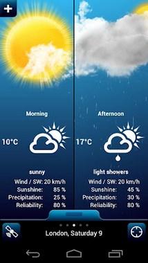 UK Weather forecast-1