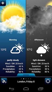 UK Weather forecast-2