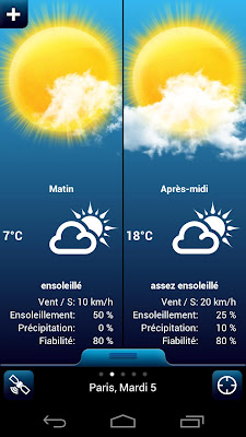 Weather for France-1
