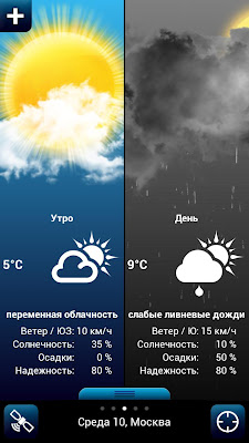 Weather for Russia-1