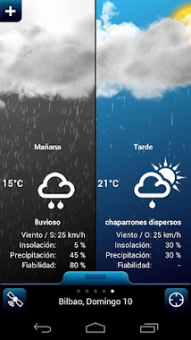 Weather for Spain-2