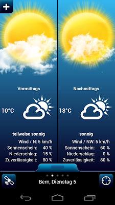 Weather for Switzerland-1