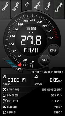 Digital Dashboard GPS-1
