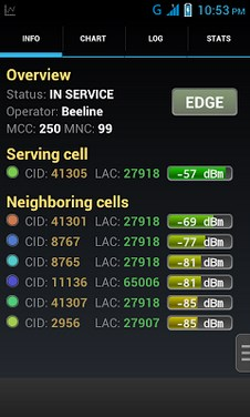 Cell monitor android