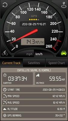 Speedometer GPS-1