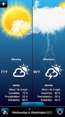 USA Weather forecast-2