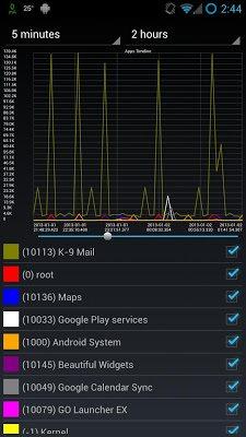 Network Log-2