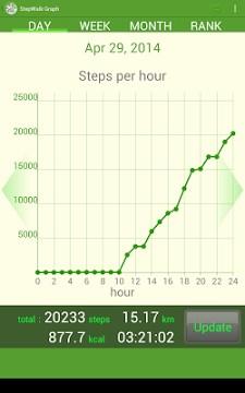 StepWalk Pedometer-2