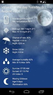Weather XL-2