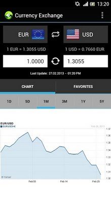 Currency FX - Exchange Rates-1