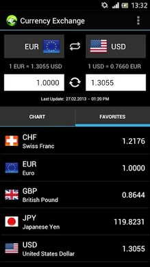 Currency FX - Exchange Rates-2