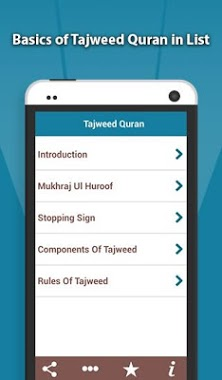 Tajweed Quran Tarteel Rules-2
